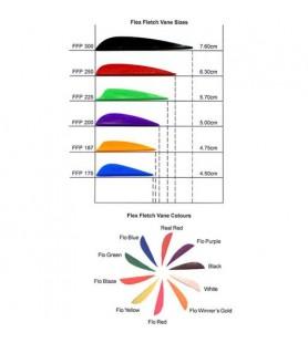FFLETCH PENAS PARAB. FFP 200 (UNIDADE)